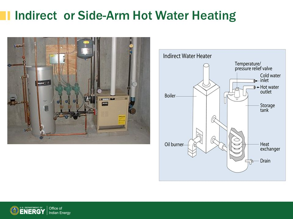 Indirect or Side-Arm Hot Water Heating