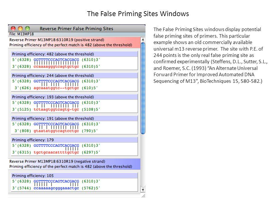 The False Priming Sites Windows