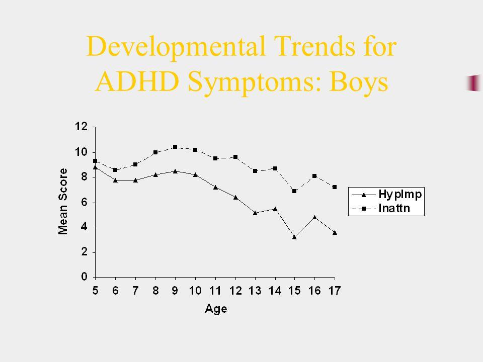Developmental Trends for ADHD Symptoms: Boys