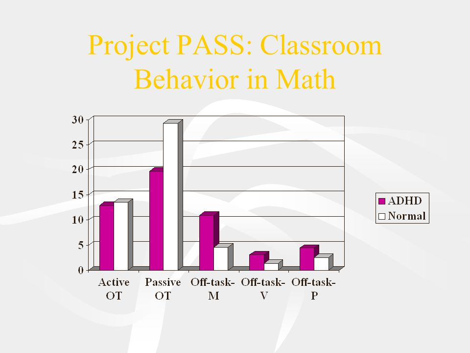 Project PASS: Classroom Behavior in Math