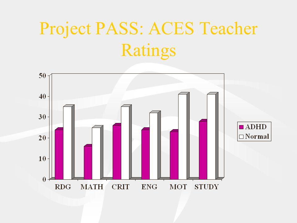 Project PASS: ACES Teacher Ratings