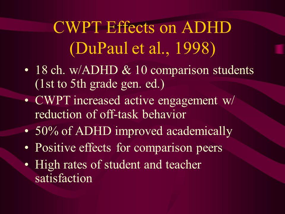 CWPT Effects on ADHD (DuPaul et al., 1998)