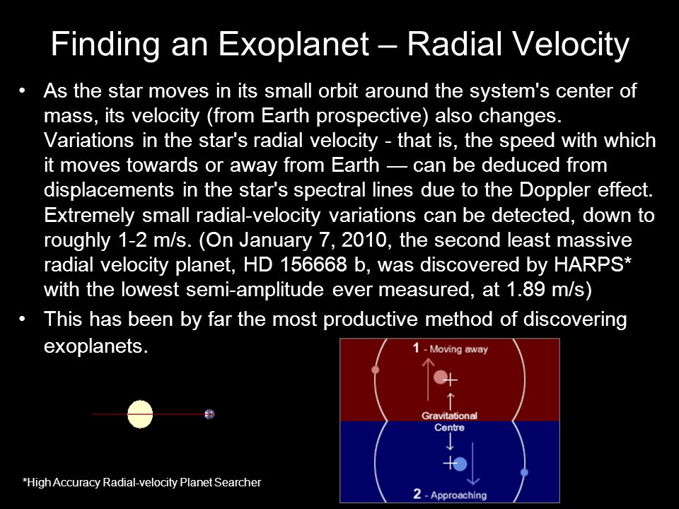 Finding an Exoplanet – Radial Velocity