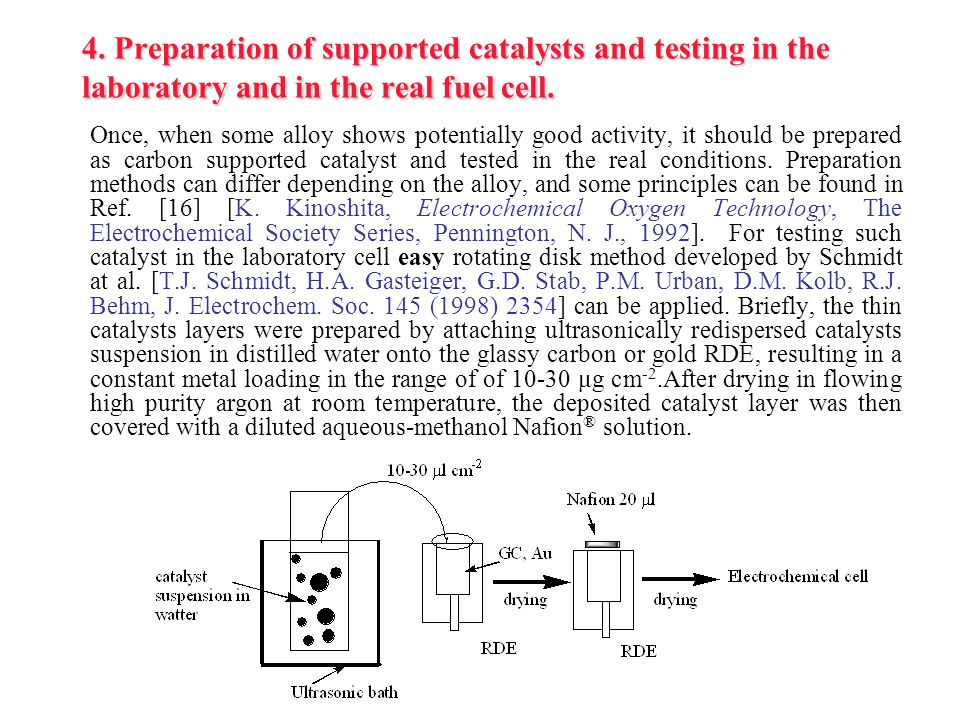 4. Preparation of supported catalysts and testing in the laboratory and in the real fuel cell.