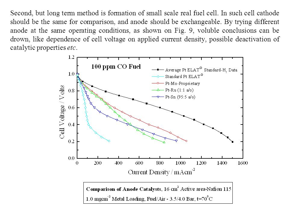 Second, but long term method is formation of small scale real fuel cell.