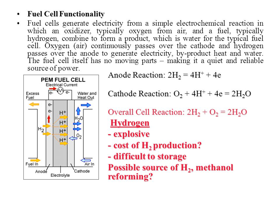 Possible source of H2, methanol reforming