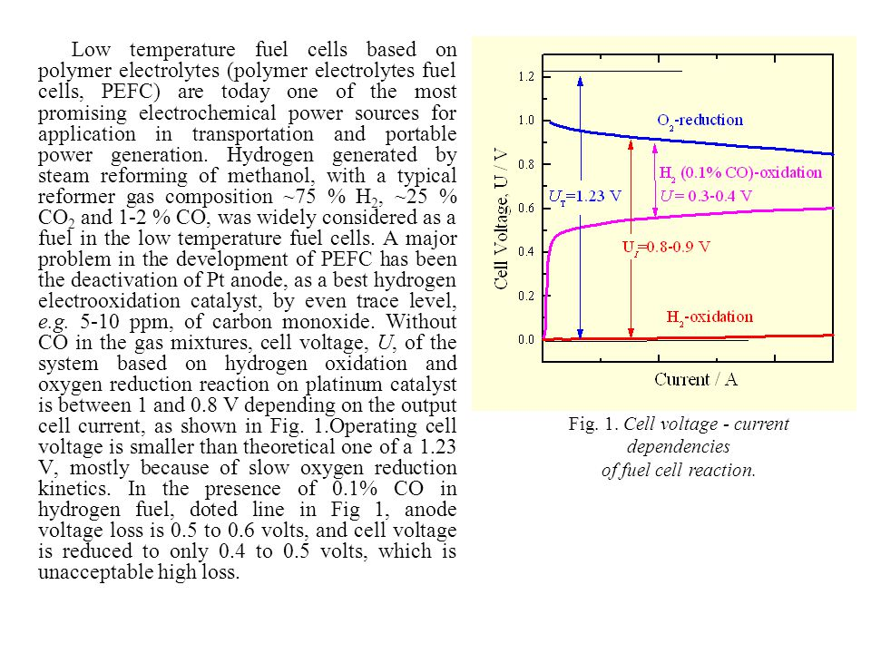 Fig. 1. Cell voltage - current dependencies