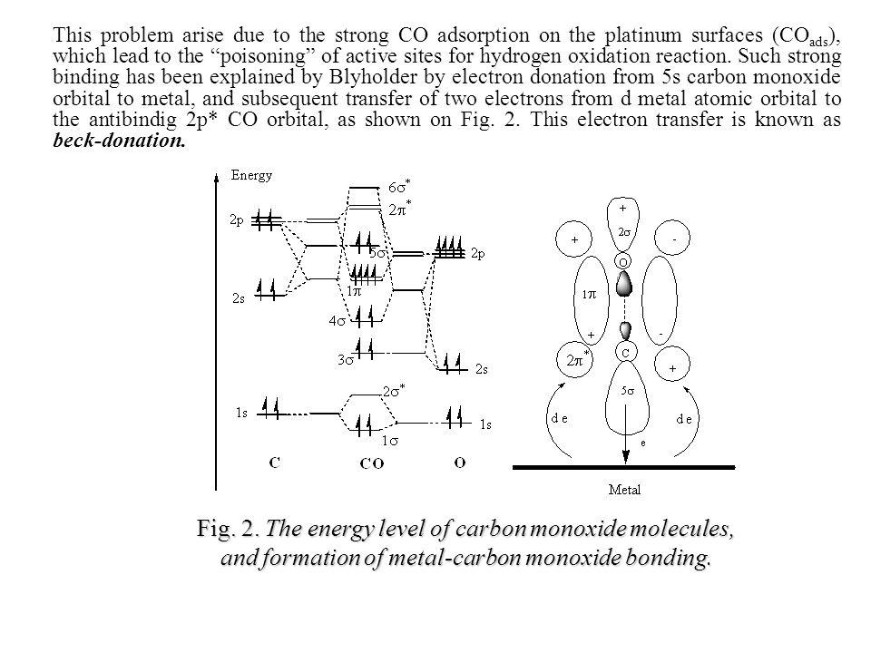 Fig. 2. The energy level of carbon monoxide molecules,