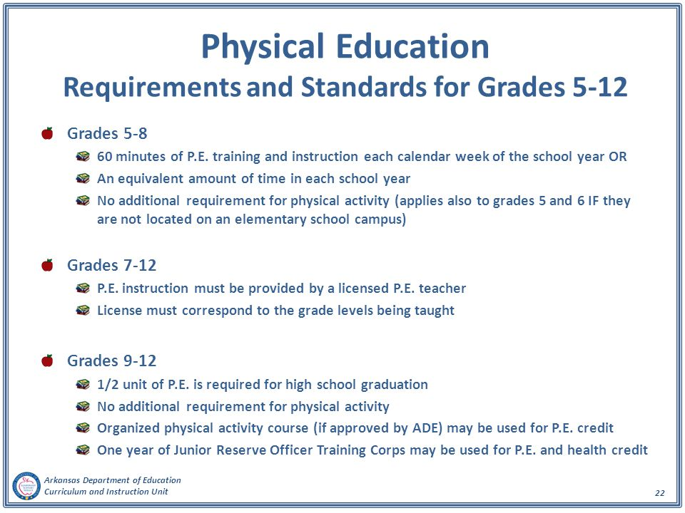 Physical Education Requirements and Standards for Grades 5-12