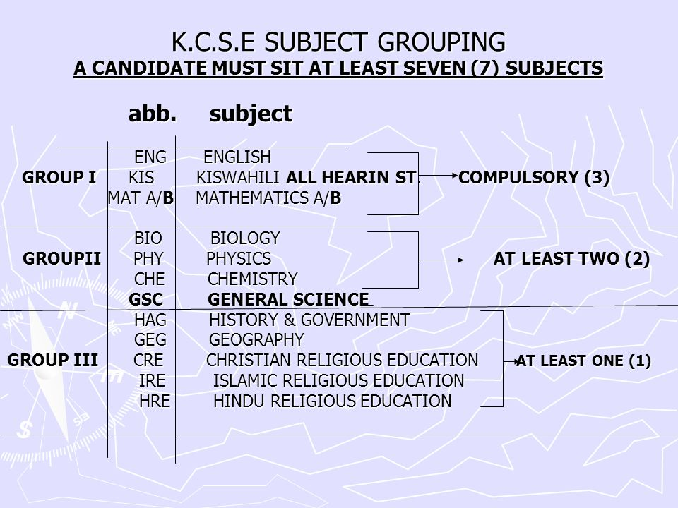 K.C.S.E SUBJECT GROUPING A CANDIDATE MUST SIT AT LEAST SEVEN (7) SUBJECTS