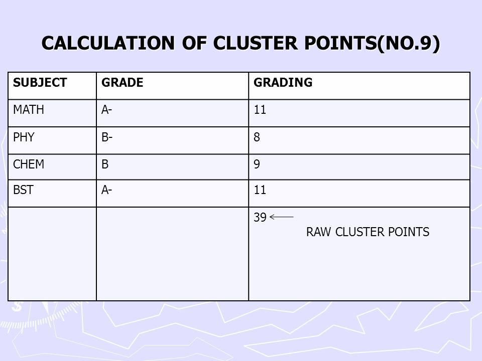 CALCULATION OF CLUSTER POINTS(NO.9)