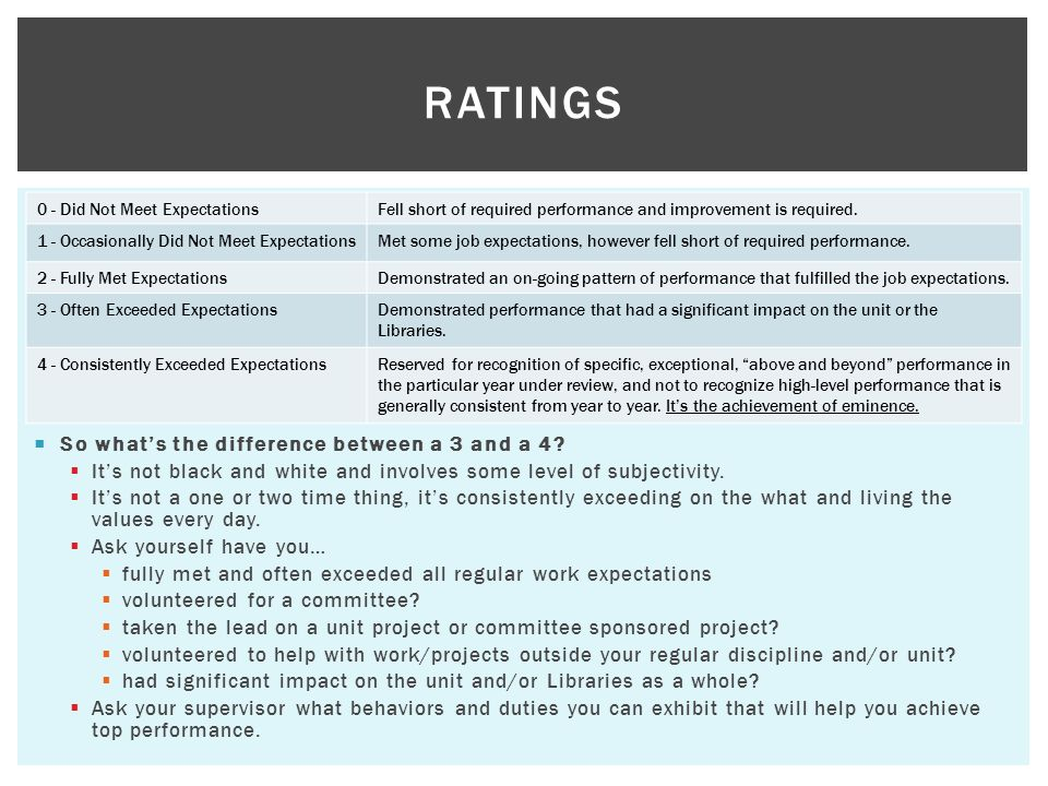 Ratings So what's the difference between a 3 and a 4