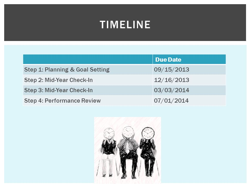 Timeline Due Date Step 1: Planning & Goal Setting 09/15/2013