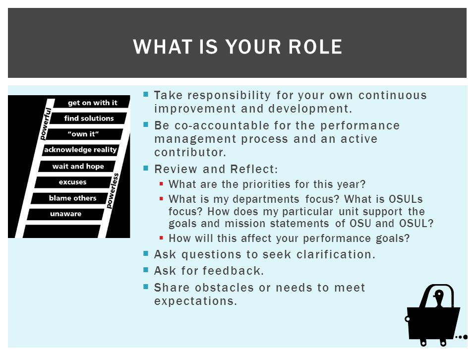 What is your Role Take responsibility for your own continuous improvement and development.
