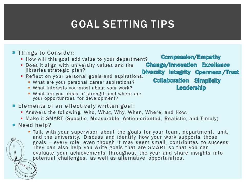 Goal Setting Tips Diversity Excellence Collaboration Integrity