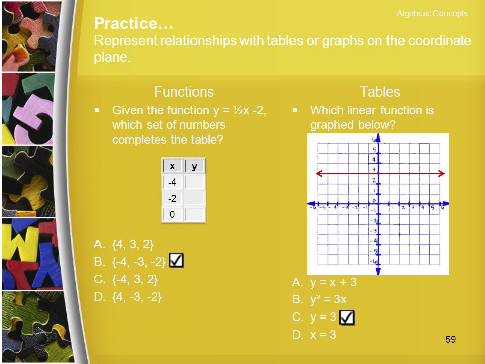 Algebraic Concepts Practice… Represent relationships with tables or graphs on the coordinate plane.