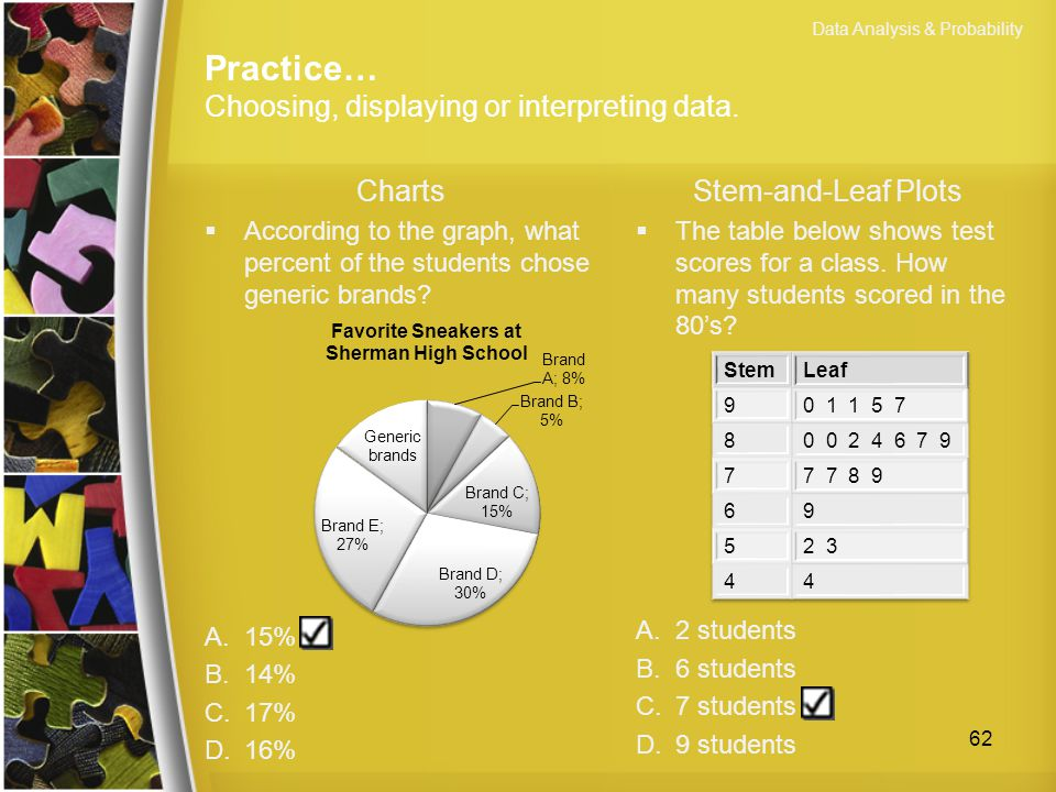 Practice… Choosing, displaying or interpreting data.