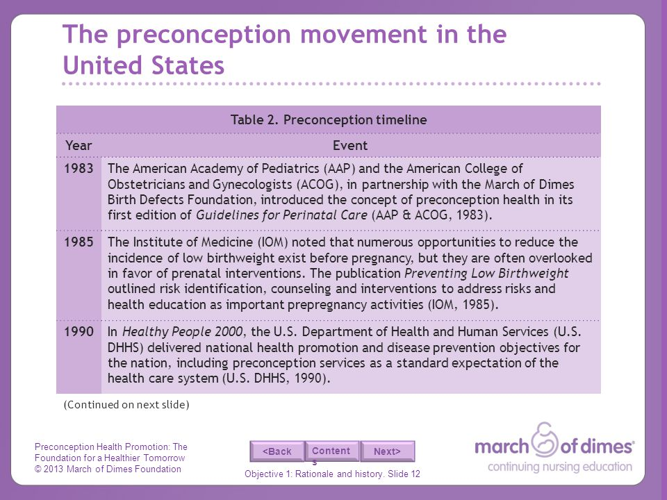 The preconception movement in the United States