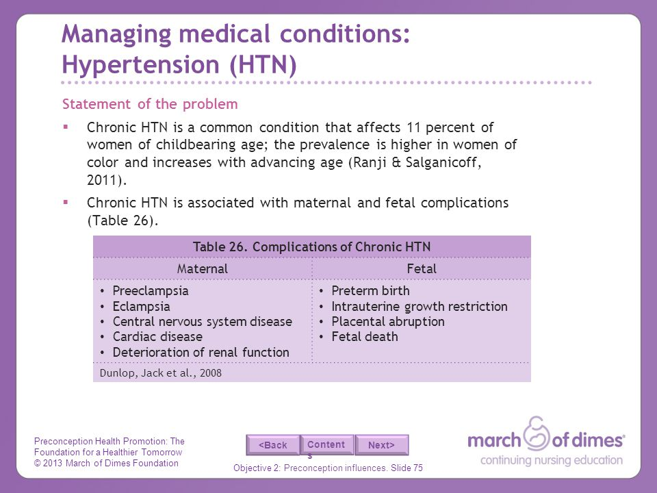 Managing medical conditions: Hypertension (HTN)