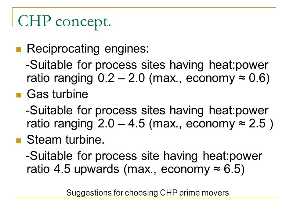 CHP concept. Reciprocating engines: