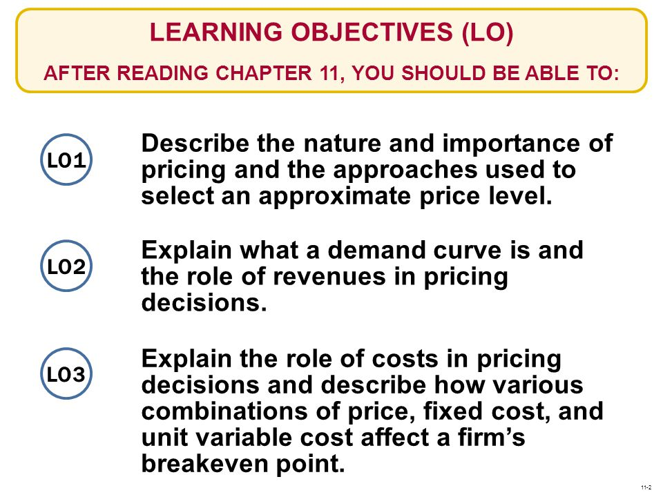 LEARNING OBJECTIVES (LO) AFTER READING CHAPTER 11, YOU SHOULD BE ABLE TO:
