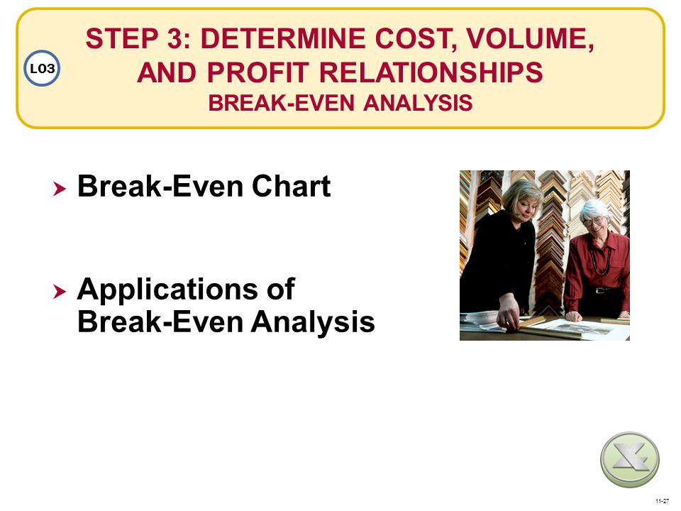 Applications of Break-Even Analysis
