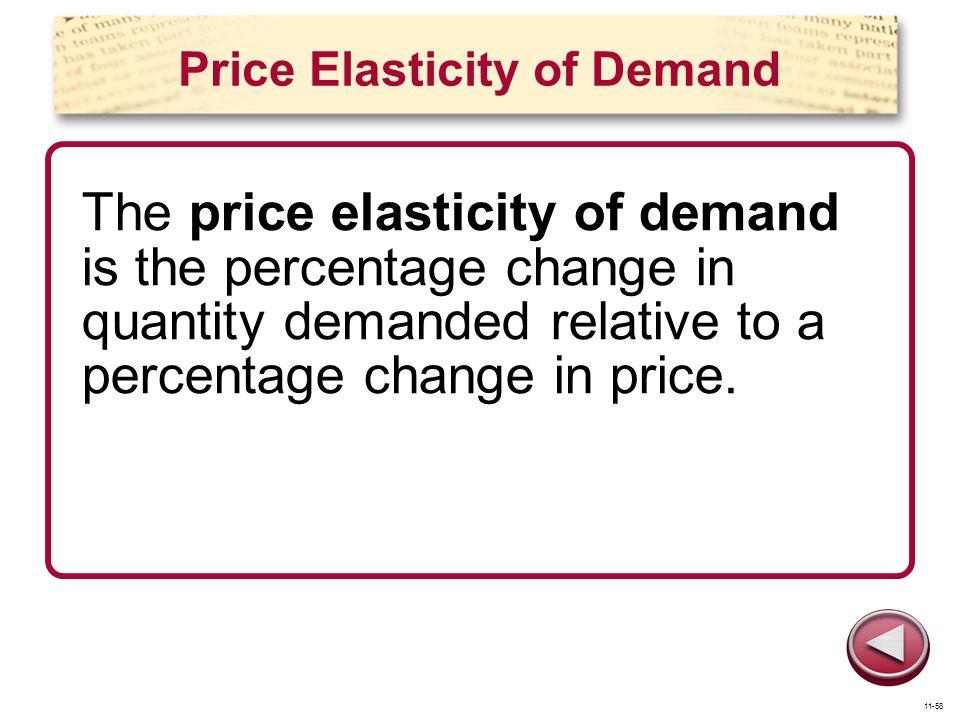 Price Elasticity of Demand