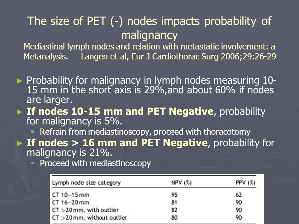The size of PET (-) nodes impacts probability of malignancy Mediastinal lymph nodes and relation with metastatic involvement: a Metanalysis. Langen et al, Eur J Cardiothorac Surg 2006;29:26-29