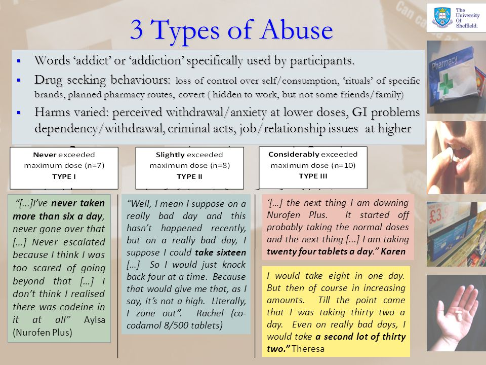 3 Types of Abuse Words 'addict' or 'addiction' specifically used by participants.