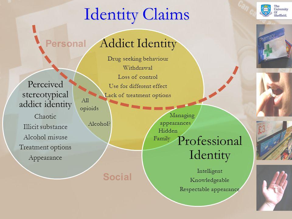 Identity Claims Professional Identity Addict Identity Personal