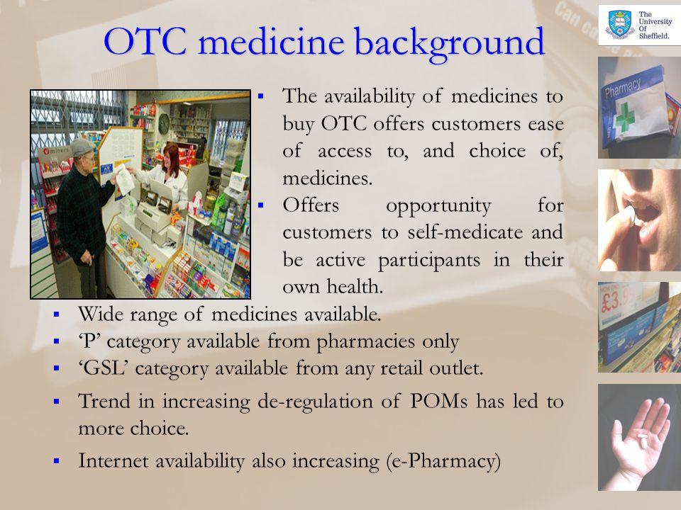OTC medicine background