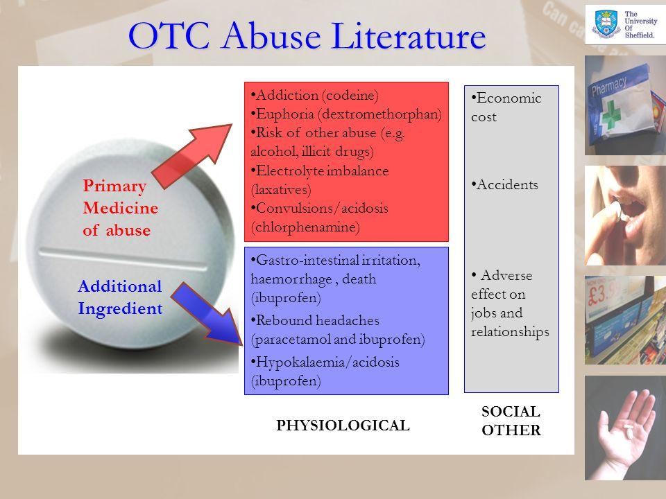 OTC Abuse Literature Primary Medicine of abuse Additional Ingredient