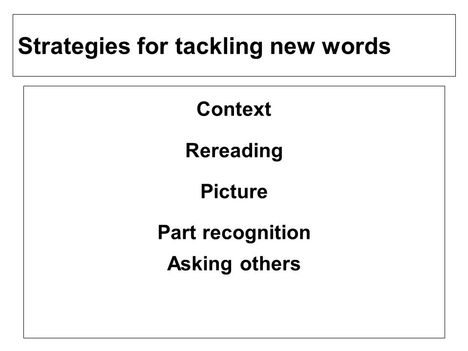 Strategies for tackling new words