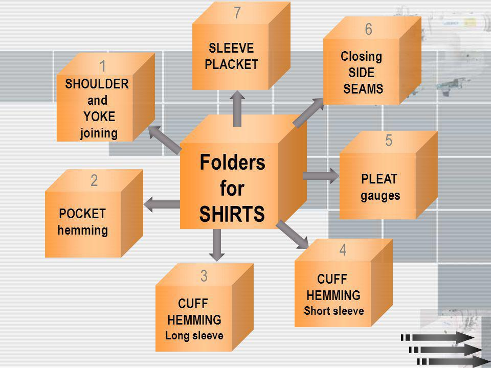 Folders for SHIRTS 7 6 1 5 2 4 3 SHOULDER and YOKE joining POCKET