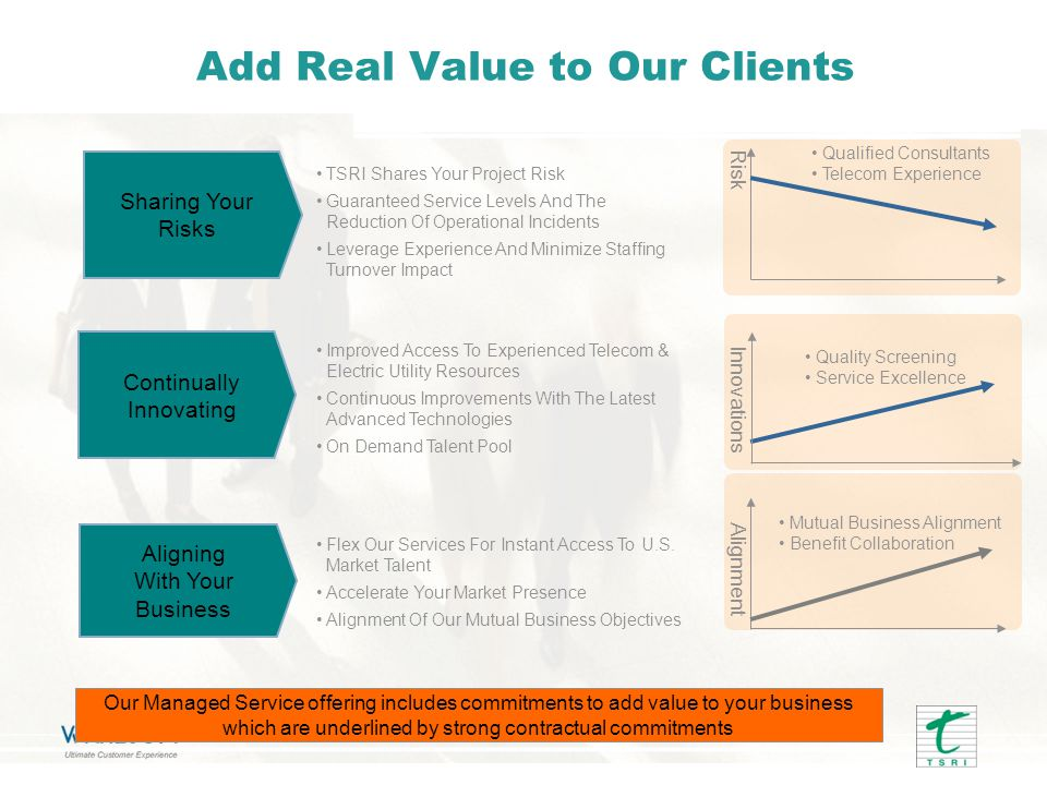 Add Real Value to Our Clients