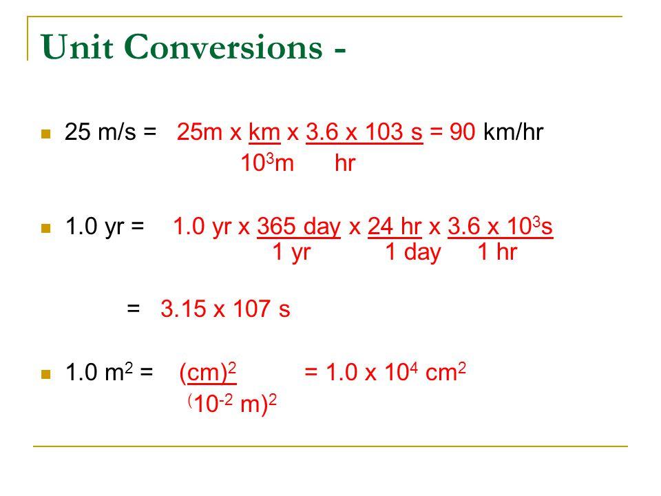 Unit Conversions - 25 m/s = 25m x km x 3.6 x 103 s = 90 km/hr 103m hr