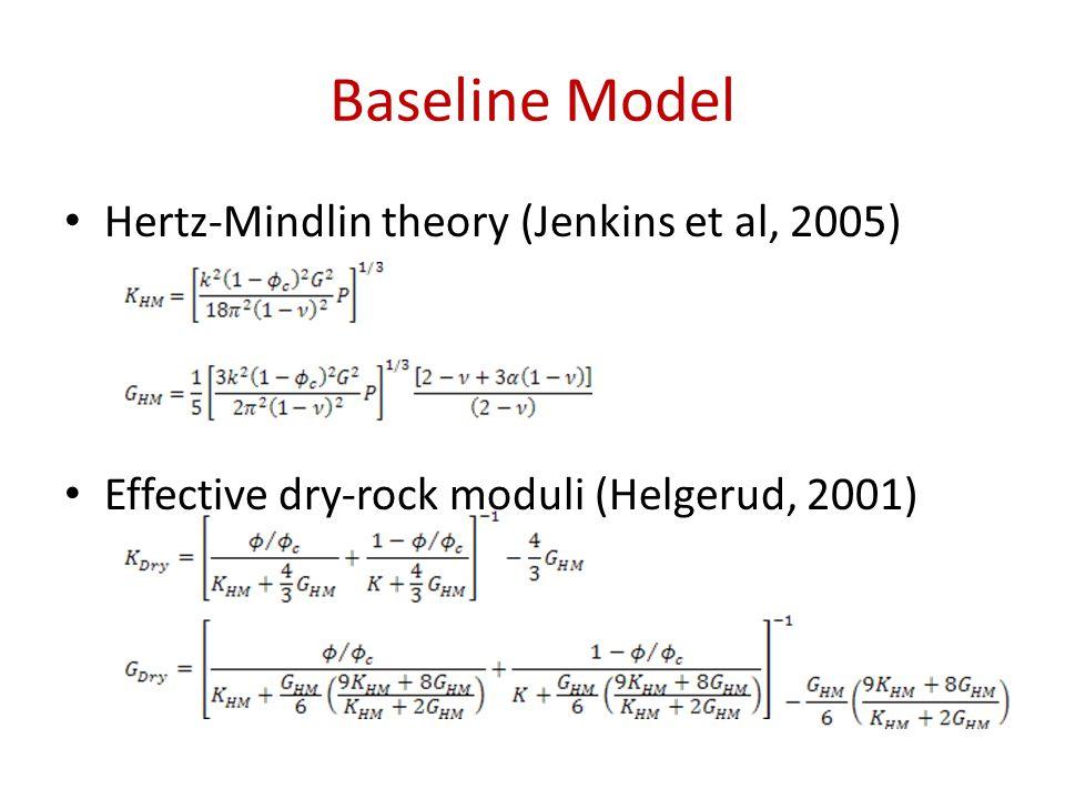 Baseline Model Hertz-Mindlin theory (Jenkins et al, 2005)