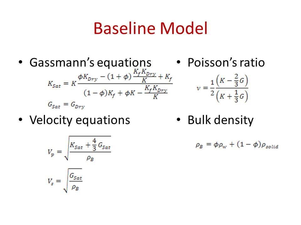 Baseline Model Gassmann's equations Velocity equations Poisson's ratio
