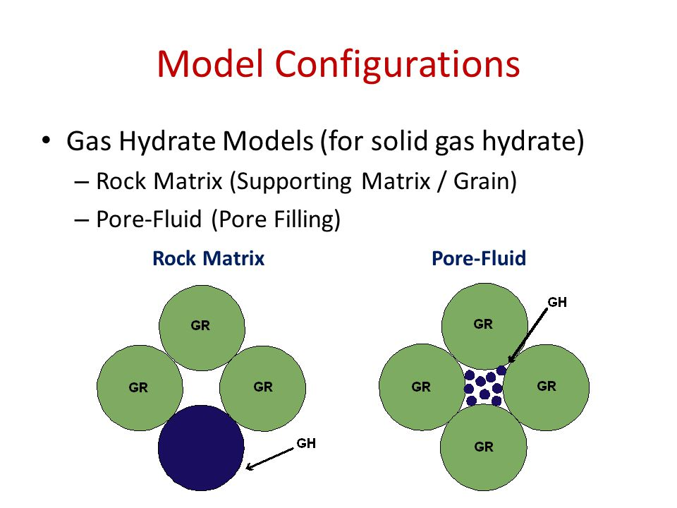 Model Configurations Gas Hydrate Models (for solid gas hydrate)