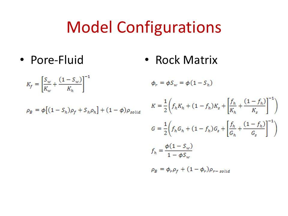 Model Configurations Pore-Fluid Rock Matrix