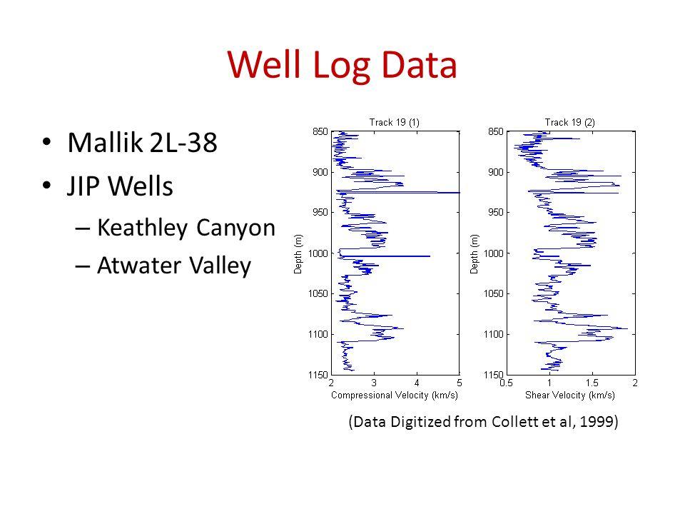 Well Log Data Mallik 2L-38 JIP Wells Keathley Canyon Atwater Valley