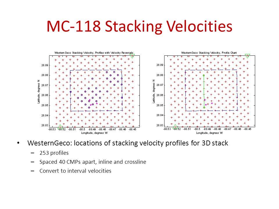 MC-118 Stacking Velocities