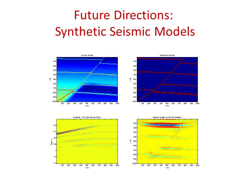 Future Directions: Synthetic Seismic Models
