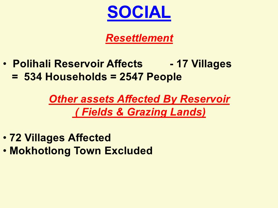 Other assets Affected By Reservoir ( Fields & Grazing Lands)