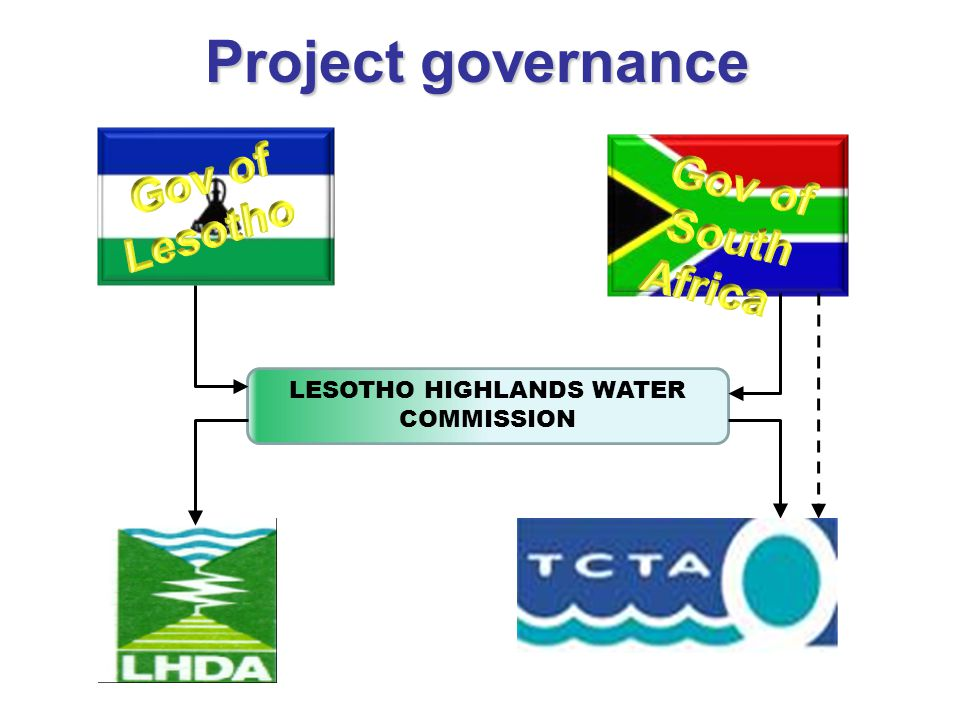 LESOTHO HIGHLANDS WATER COMMISSION