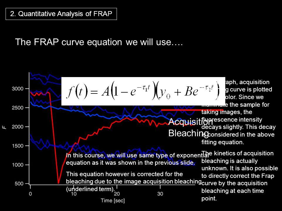 2. Quantitative Analysis of FRAP