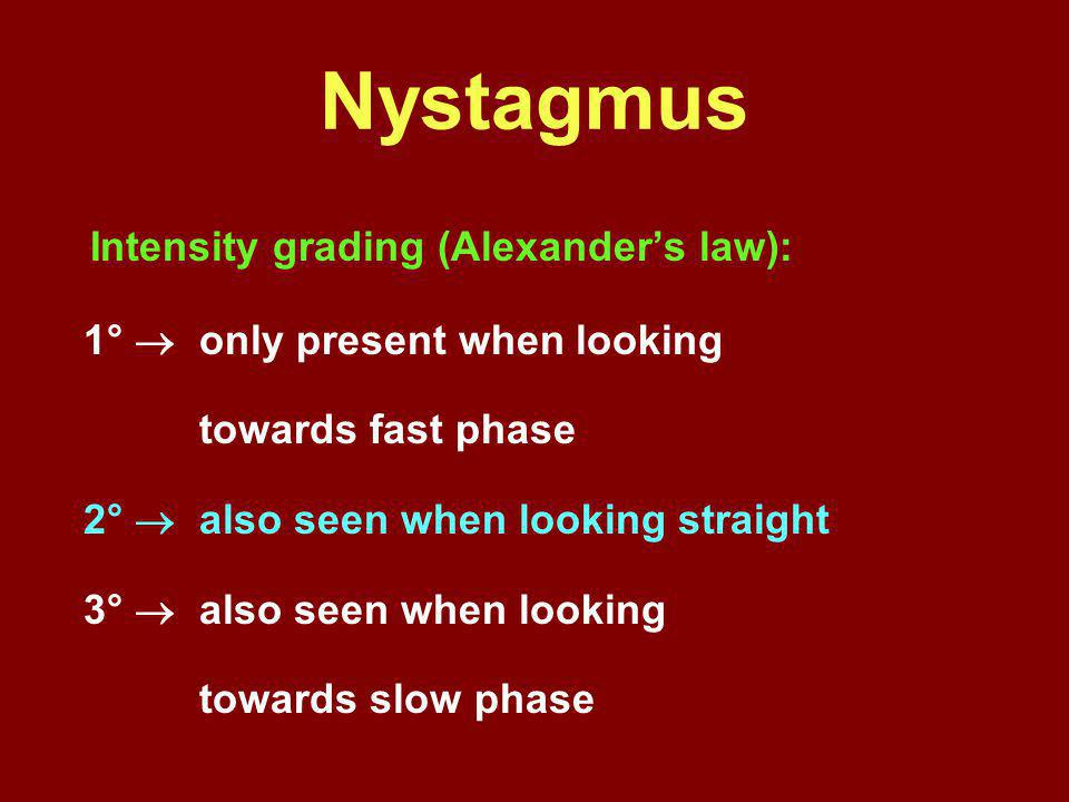 Nystagmus Intensity grading (Alexander's law):