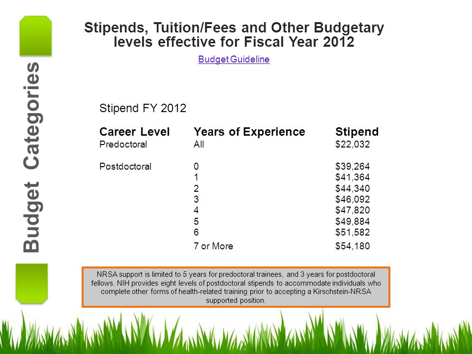 Stipends, Tuition/Fees and Other Budgetary levels effective for Fiscal Year 2012