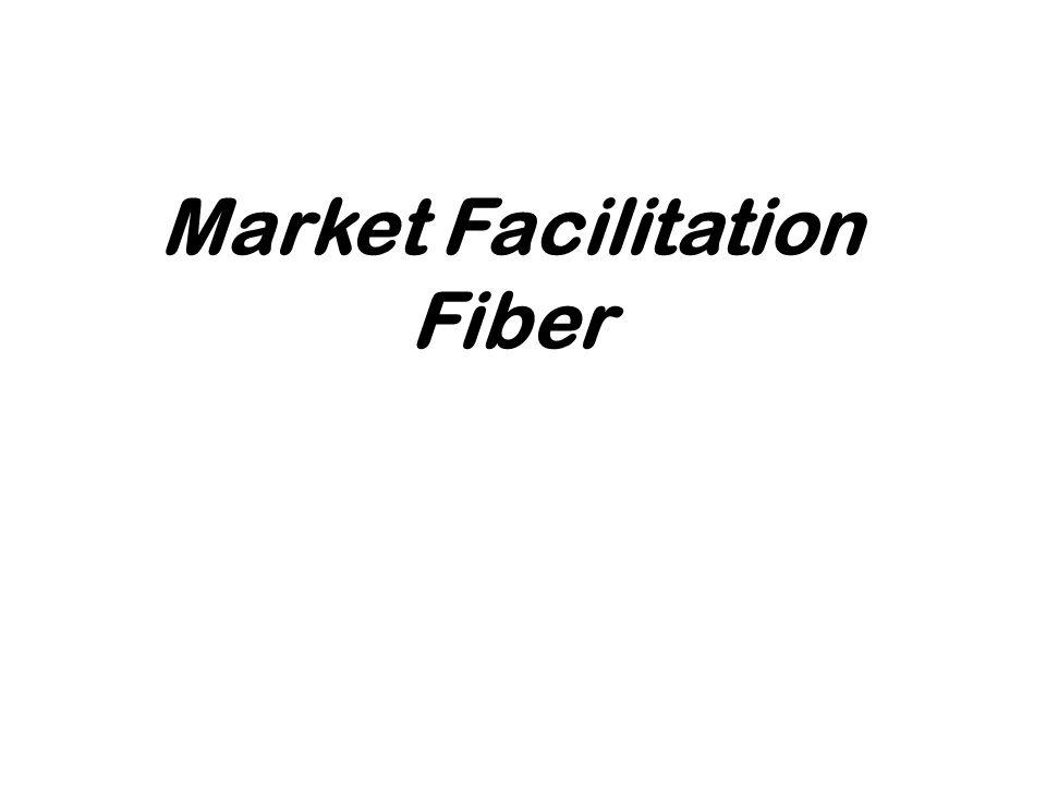 Market Facilitation Fiber