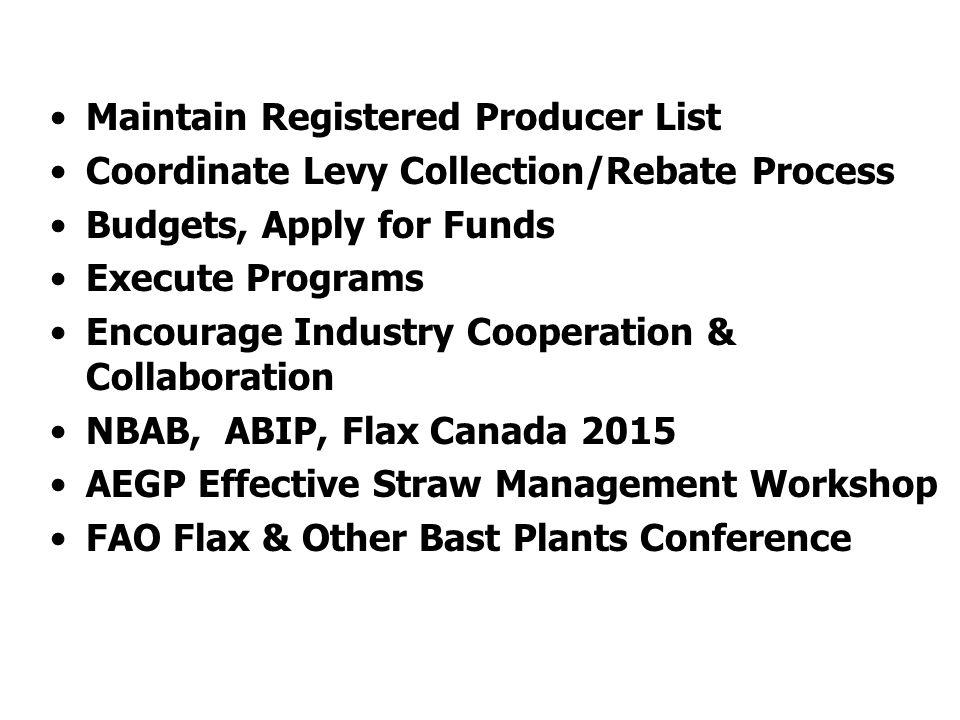 Maintain Registered Producer List